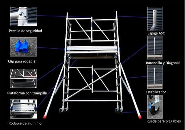 Explicación de las partes de un andamio plegable